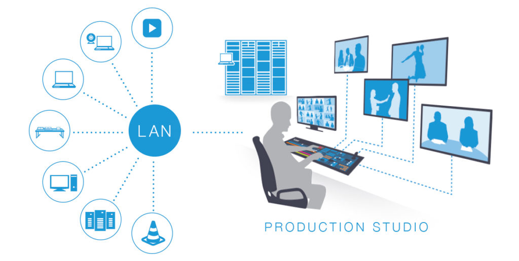 Webcasting - IP Video Solutions